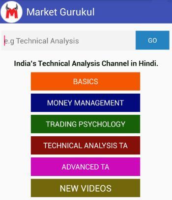Market treding android app