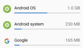 See memory usage by apps on android Oreo 8.0