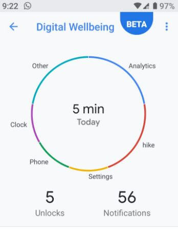 Android 9 Pie Digital wellbeing settings