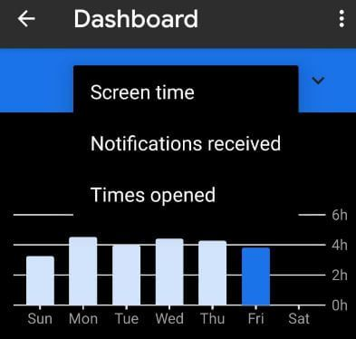 Use Dashboard on Android 9 Pie