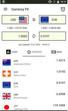 Mobile Forex applications for Android