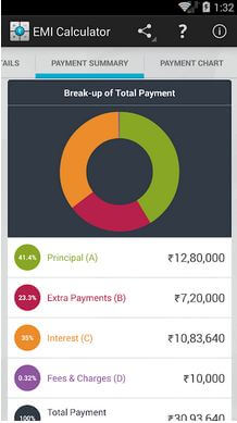 Loan EMI Calculator App For Android