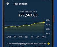 MyAviva Best Insurance Apps For UK
